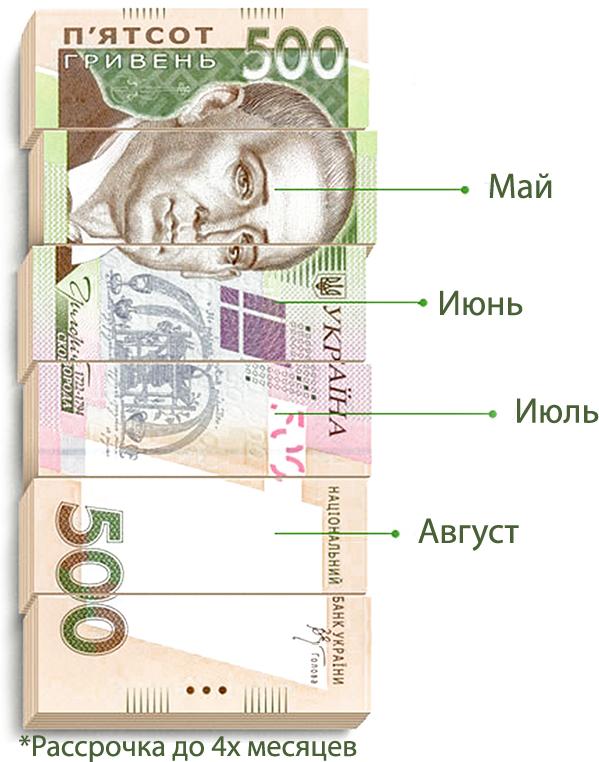 99bcc2c38 Верхняя одежда в рассрочку, Украина: купить верхнюю одежду